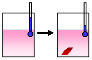 Image indicates cooling crystal process