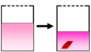Diagram indicates crystal evaporation